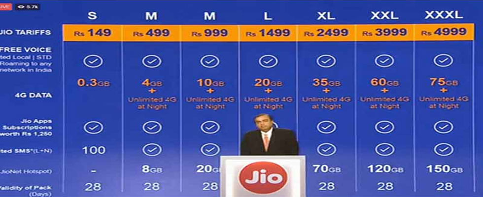 All About JIO 4G Plans For 2018