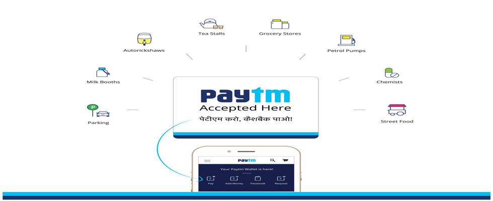 PaytmKaro and Avail Exciting Cashback Offers